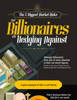 The 5 Biggest Market Risks That Billionaires are Hedging Against