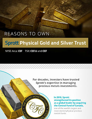 Why Own Sprott Physical Gold and Silver Trust