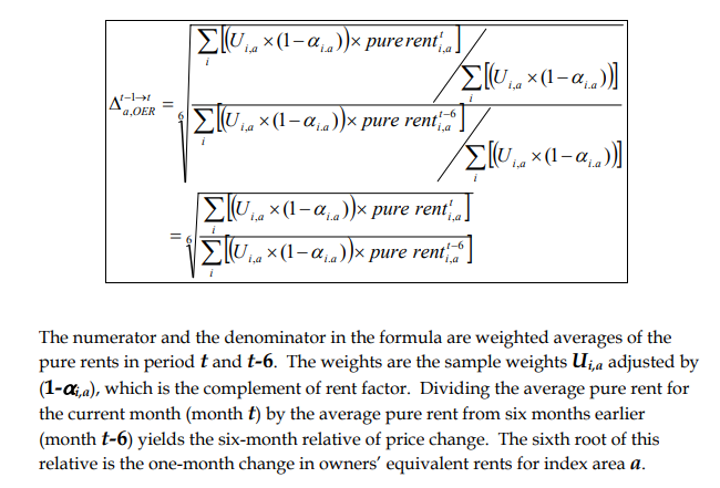 Figure 3. Formula for Calculating OER